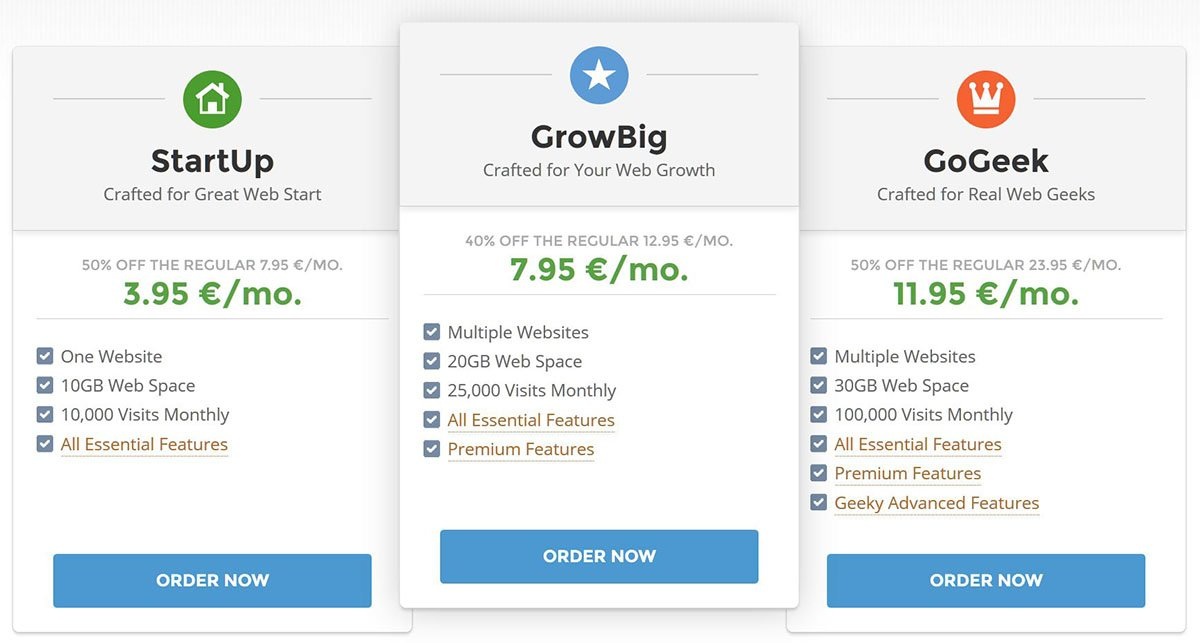 Piani hosting economico Siteground
