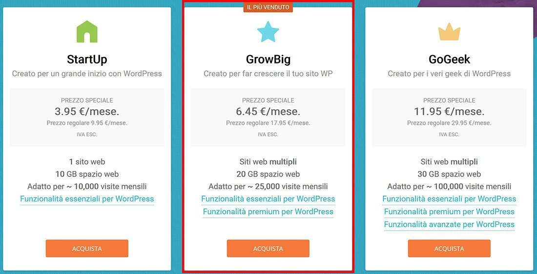 piani hosting wordpress siteground sconto