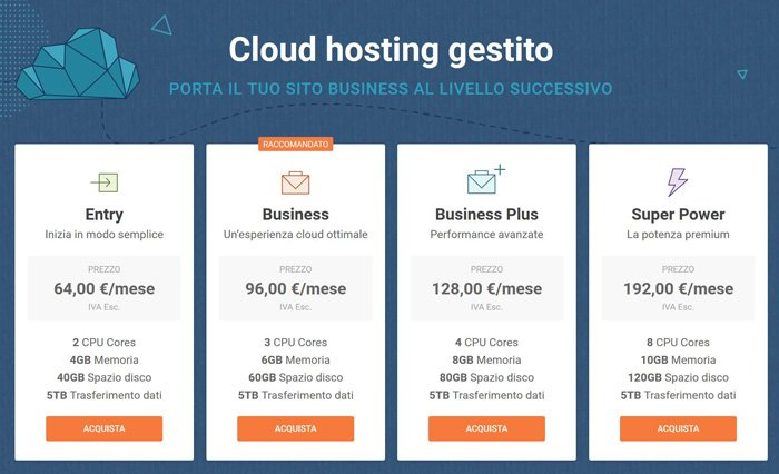 cloud hosting gestito